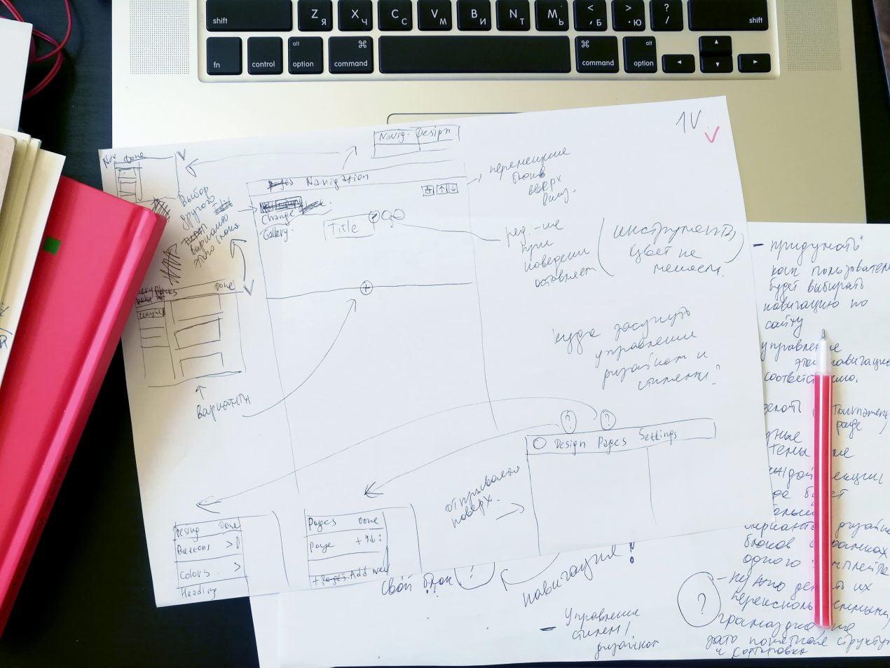 дизайн стартапа