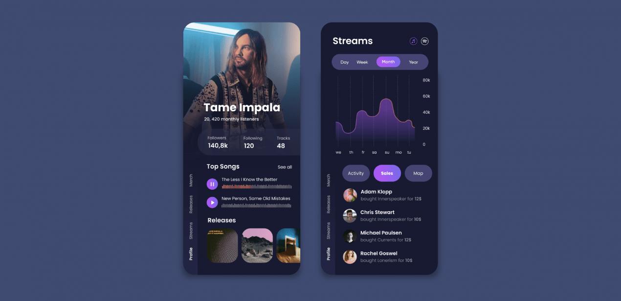 создать приложение для ios