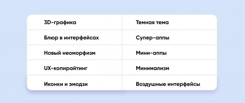 тренды UI/UX дизайна