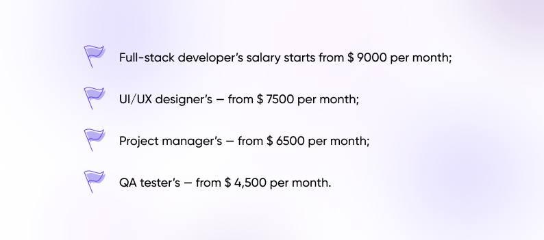 MVP development cost