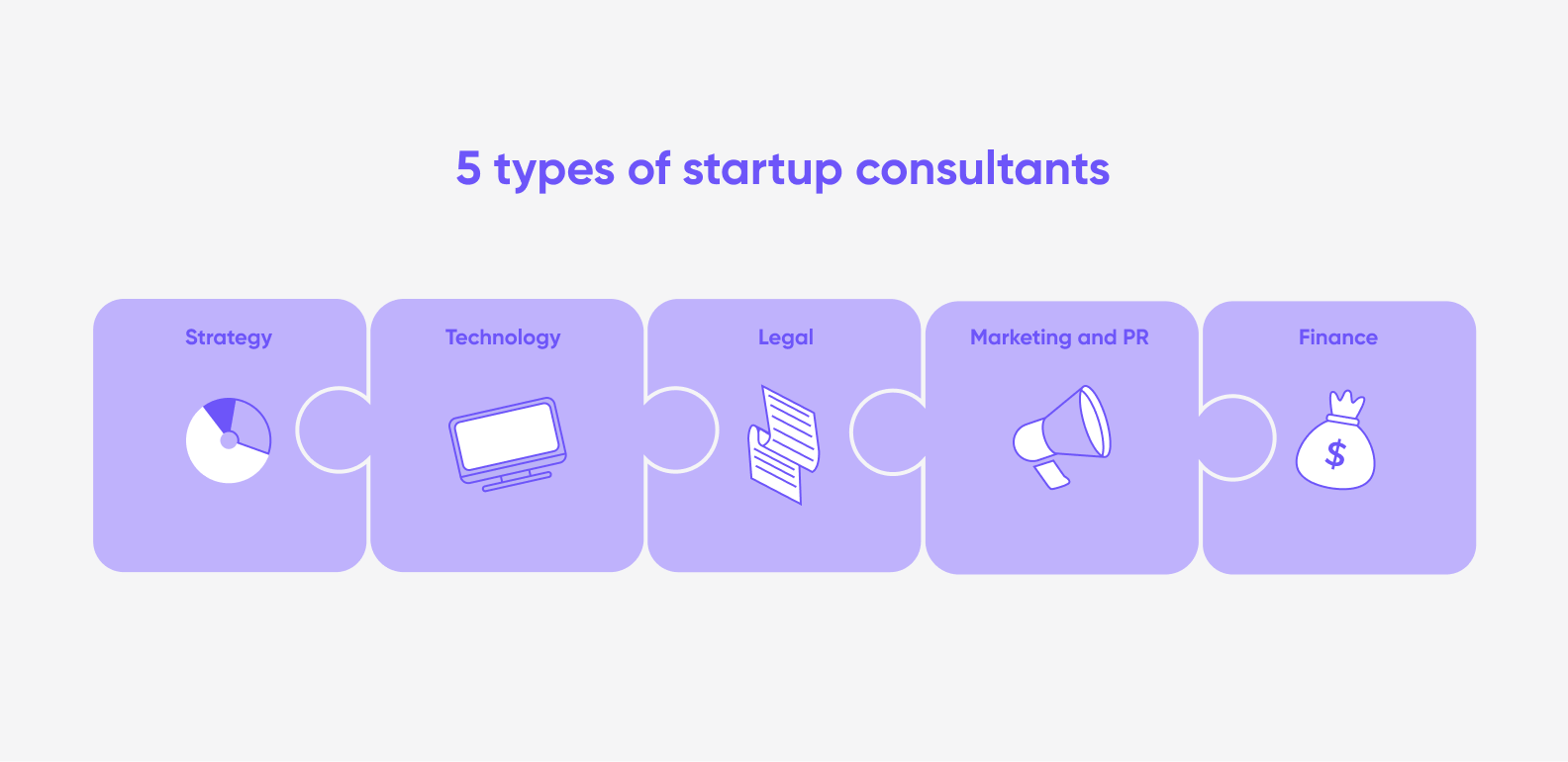 startup consultants