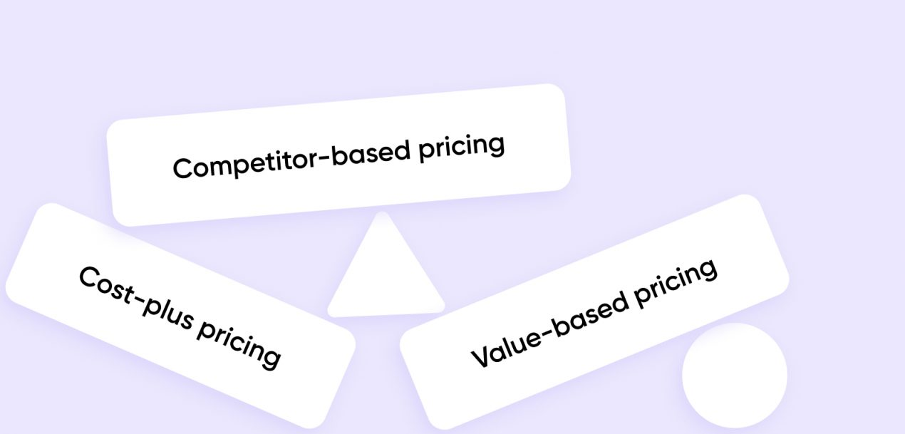how to determine subscription price