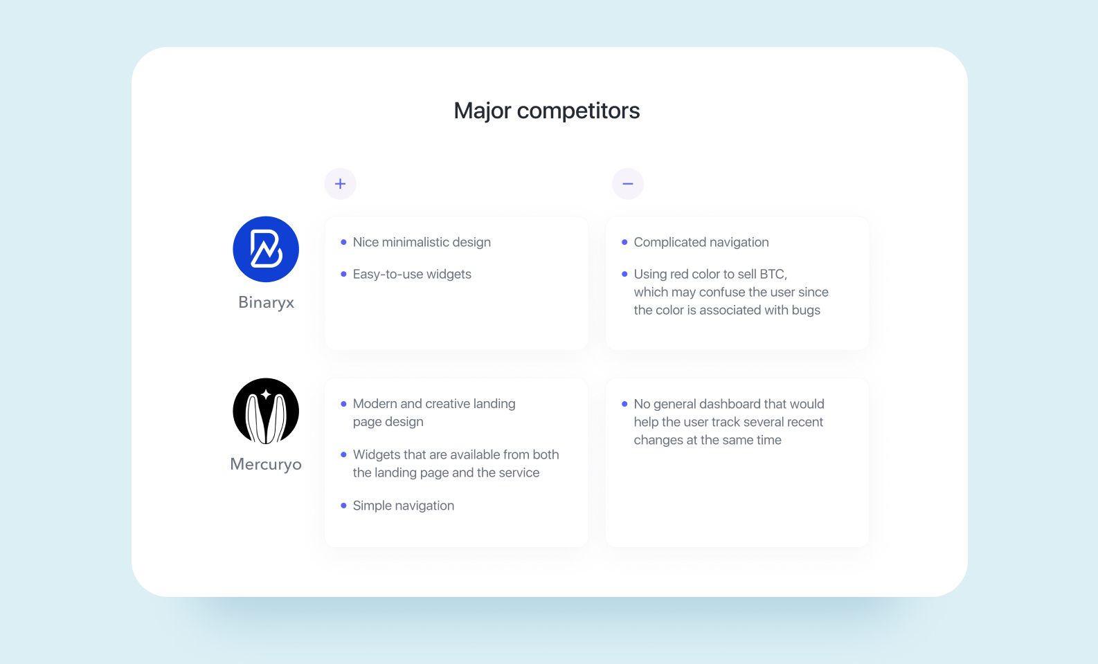 cryptocurrency wallet development: major competitors
