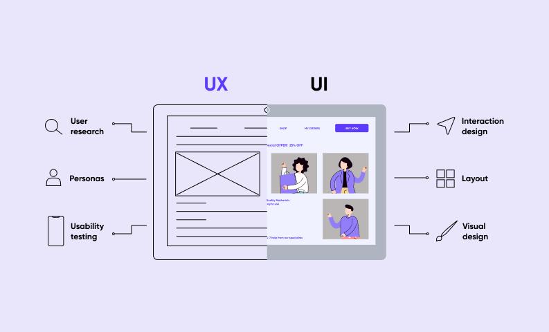 ui дизайн приложений отличие от ux дизайна