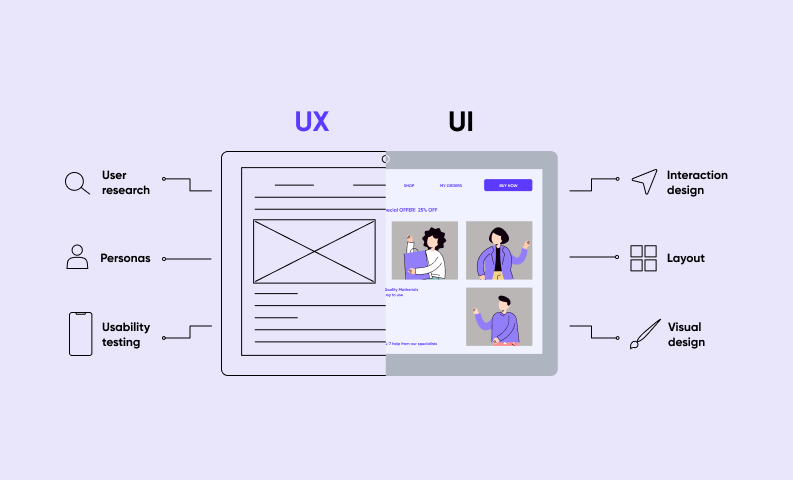 user experience user interface design difference
