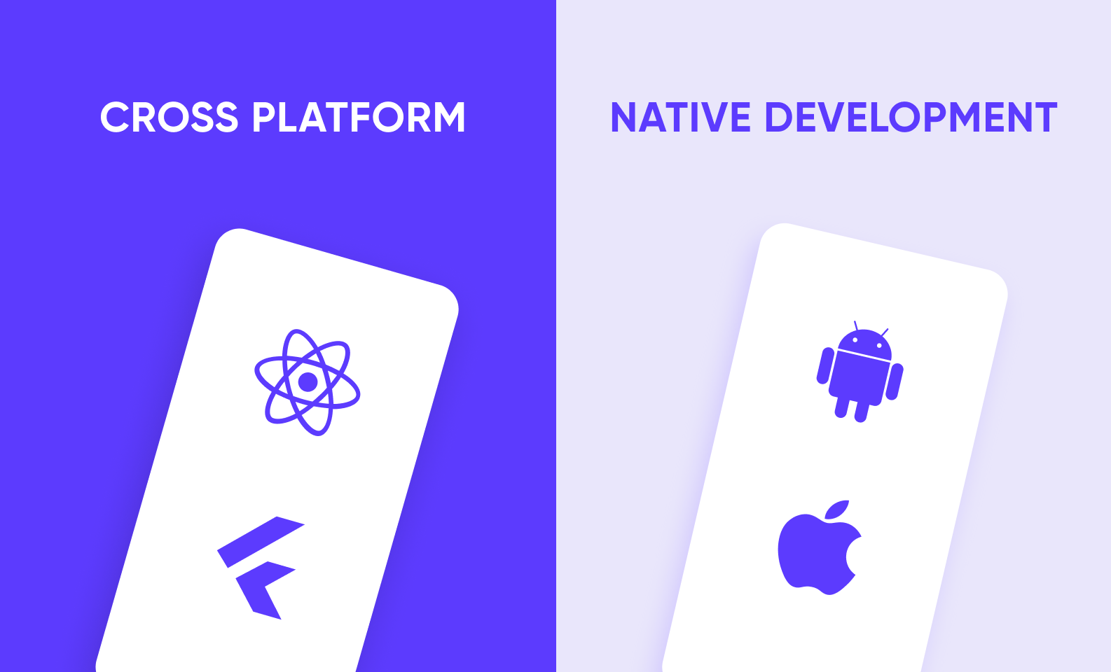 crossplatform and native development, logo — How to Create an MVP for Android