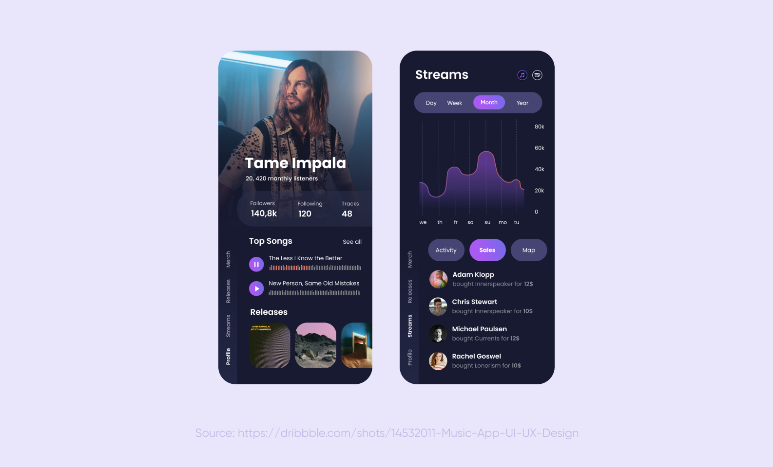 UI/UX development for startups: one of our design concepts