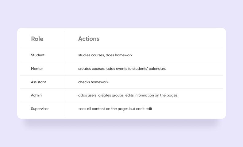 online education platforms