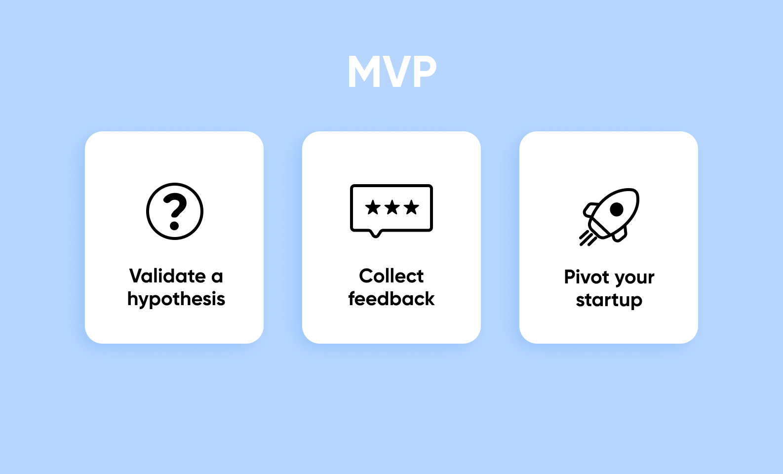 why outsource for mvp development