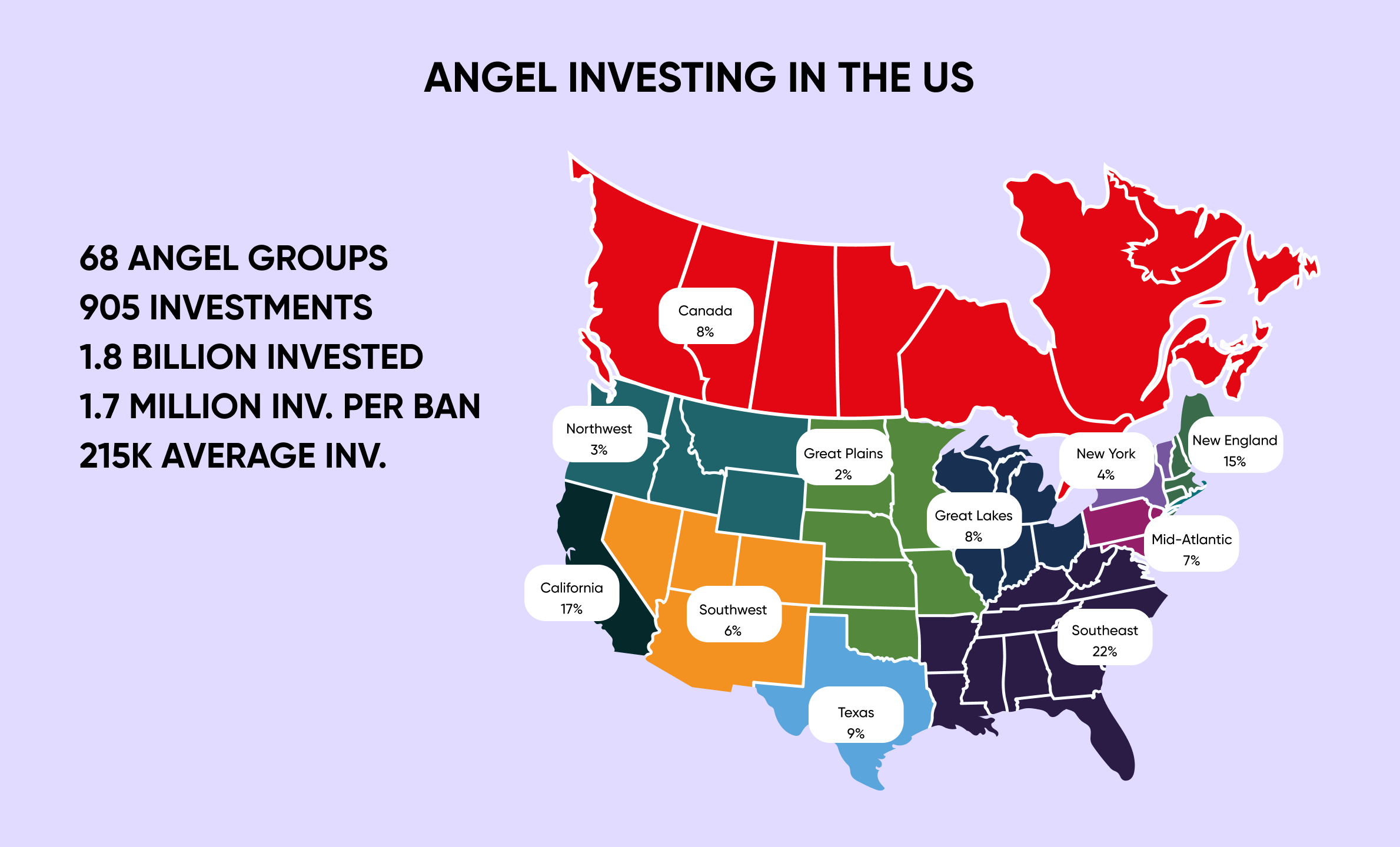 US and NYC angel investors map